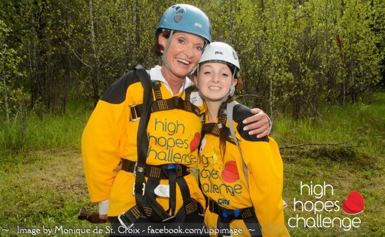 Kids Cancer Care Foundation
