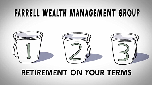 Farrell Wealth Management Group Profile Photo